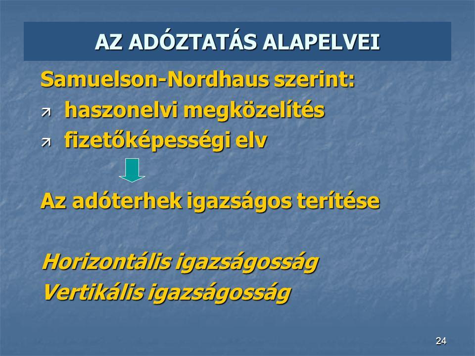 24 AZ ADÓZTATÁS ALAPELVEI Samuelson-Nordhaus szerint: ä haszonelvi megközelítés ä fizetőképességi elv Az adóterhek igazságos terítése Horizontális iga