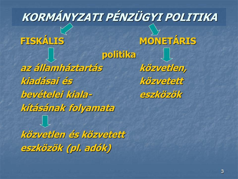 3 KORMÁNYZATI PÉNZÜGYI POLITIKA FISKÁLIS MONETÁRIS politika az államháztartás közvetlen, kiadásai és közvetett bevételei kiala-eszközök kításának foly