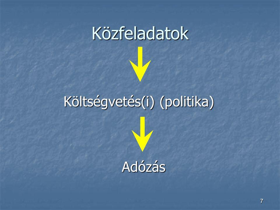 7 Közfeladatok Adózás Költségvetés(i) (politika)