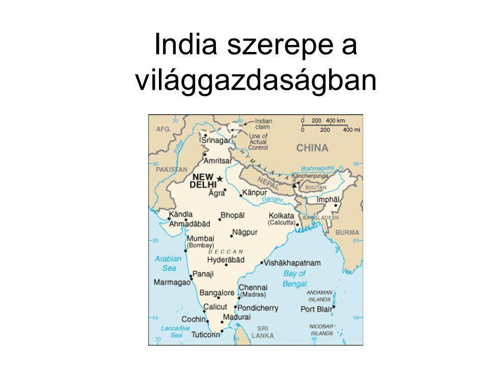 India szerepe a világgazdaságban
