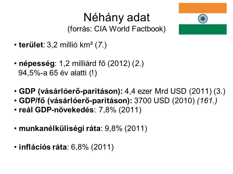 Néhány adat (forrás: CIA World Factbook) terület: 3,2 millió km² (7.) népesség: 1,2 milliárd fő (2012) (2.) 94,5%-a 65 év alatti (!) GDP (vásárlóerő-paritáson): 4,4 ezer Mrd USD (2011) (3.) GDP/fő (vásárlóerő-paritáson): 3700 USD (2010) (161.) reál GDP-növekedés: 7,8% (2011) munkanélküliségi ráta: 9,8% (2011) inflációs ráta: 6,8% (2011)