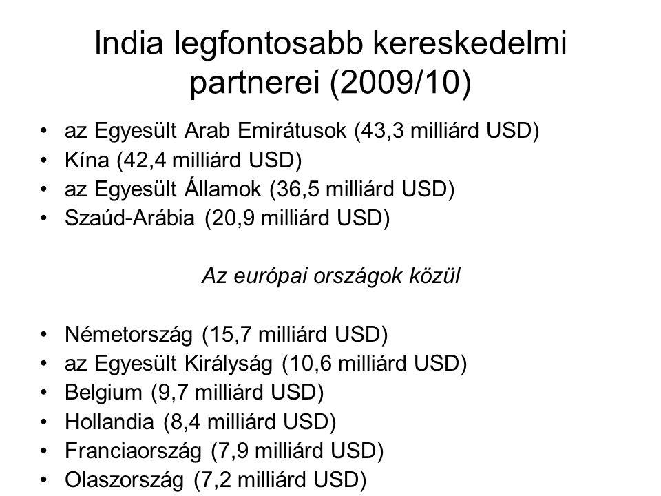 India legfontosabb kereskedelmi partnerei (2009/10) az Egyesült Arab Emirátusok (43,3 milliárd USD) Kína (42,4 milliárd USD) az Egyesült Államok (36,5 milliárd USD) Szaúd-Arábia (20,9 milliárd USD) Az európai országok közül Németország (15,7 milliárd USD) az Egyesült Királyság (10,6 milliárd USD) Belgium (9,7 milliárd USD) Hollandia (8,4 milliárd USD) Franciaország (7,9 milliárd USD) Olaszország (7,2 milliárd USD)