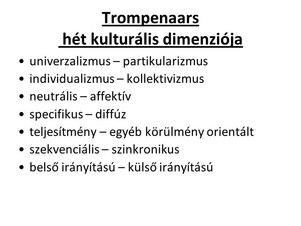 Trompenaars hét kulturális dimenziója univerzalizmus – partikularizmus individualizmus – kollektivizmus neutrális – affektív specifikus – diffúz teljesítmény – egyéb körülmény orientált szekvenciális – szinkronikus belső irányítású – külső irányítású