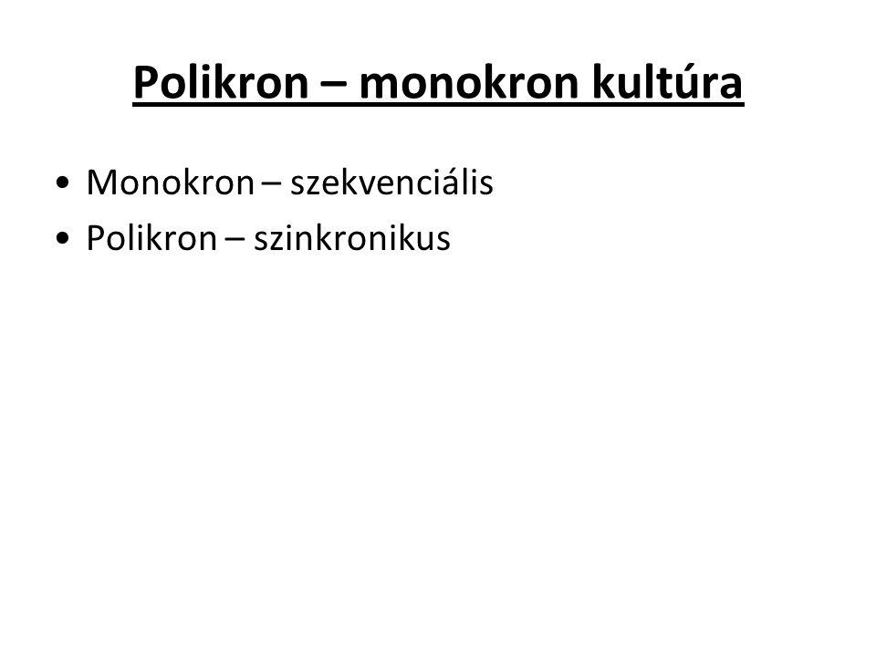 Polikron – monokron kultúra Monokron – szekvenciális Polikron – szinkronikus