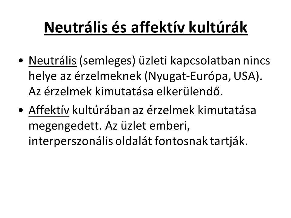 Neutrális és affektív kultúrák Neutrális (semleges) üzleti kapcsolatban nincs helye az érzelmeknek (Nyugat-Európa, USA).