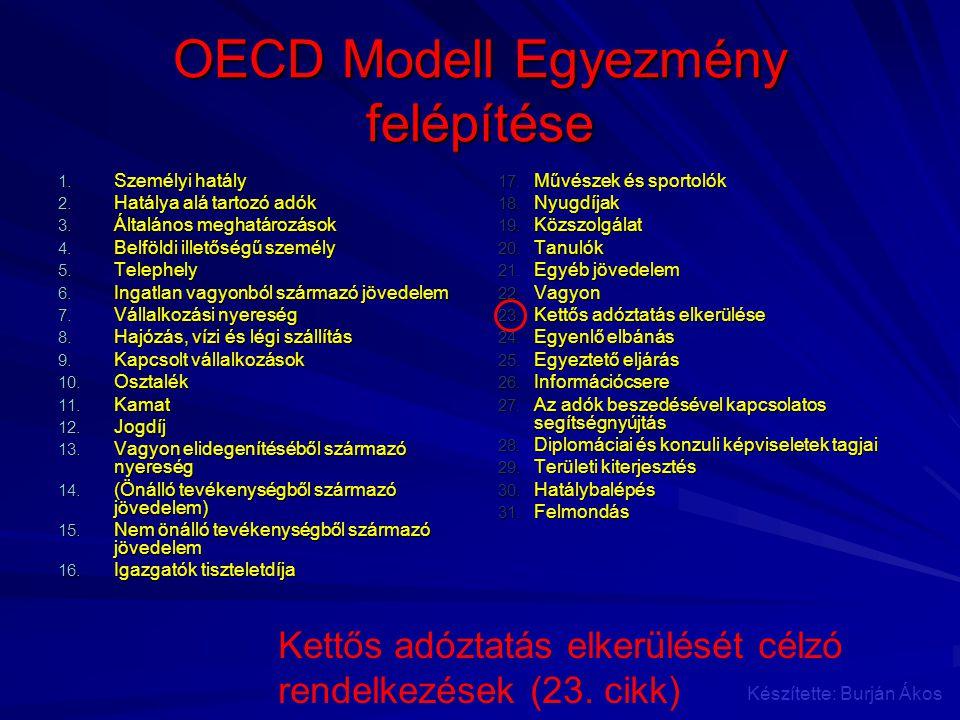 OECD Modell Egyezmény felépítése 1. Személyi hatály 2. Hatálya alá tartozó adók 3. Általános meghatározások 4. Belföldi illetőségű személy 5. Telephel