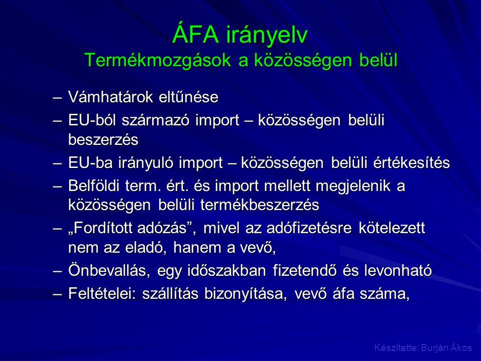 ÁFA irányelv Termékmozgások a közösségen belül –Vámhatárok eltűnése –EU-ból származó import – közösségen belüli beszerzés –EU-ba irányuló import – köz