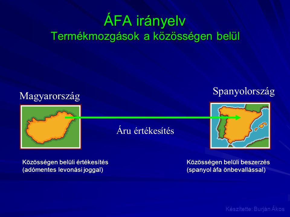 ÁFA irányelv Termékmozgások a közösségen belül Magyarország Áru értékesítés Spanyolország Közösségen belüli értékesítés (adómentes levonási joggal) Kö