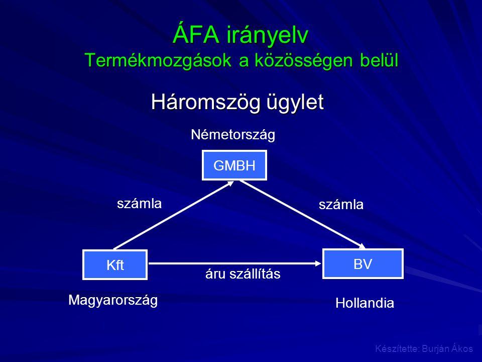 ÁFA irányelv Termékmozgások a közösségen belül Háromszög ügylet Magyarország Hollandia Kft BV áru szállítás GMBH számla Németország Készítette: Burján
