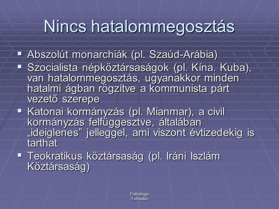 Politológia 5.előadás Nincs hatalommegosztás  Abszolút monarchiák (pl.