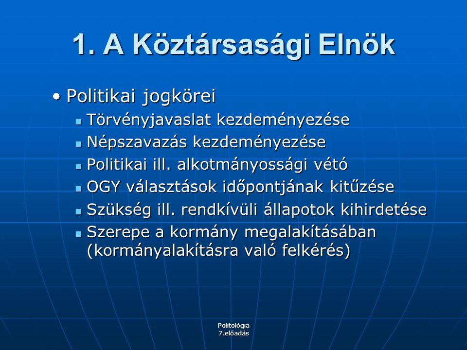 Politológia 7.előadás 1. A Köztársasági Elnök Politikai jogköreiPolitikai jogkörei Törvényjavaslat kezdeményezése Törvényjavaslat kezdeményezése Népsz