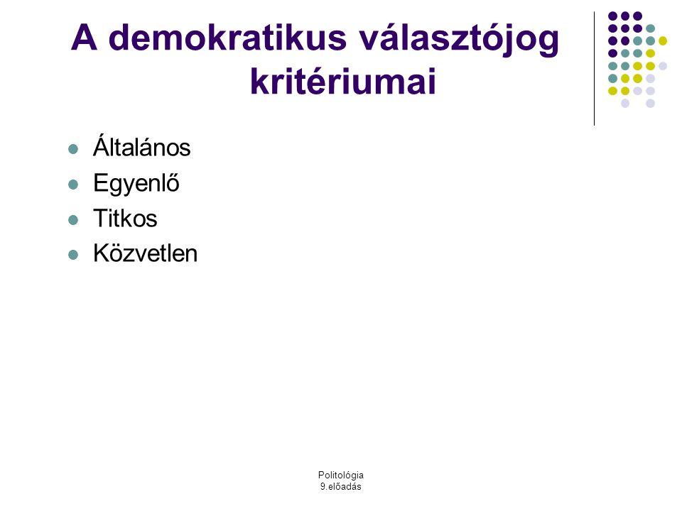 Politológia 9.előadás A demokratikus választójog kritériumai Általános Egyenlő Titkos Közvetlen