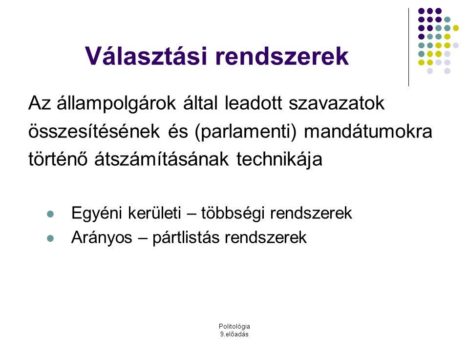Politológia 9.előadás Választási rendszerek Az állampolgárok által leadott szavazatok összesítésének és (parlamenti) mandátumokra történő átszámításán