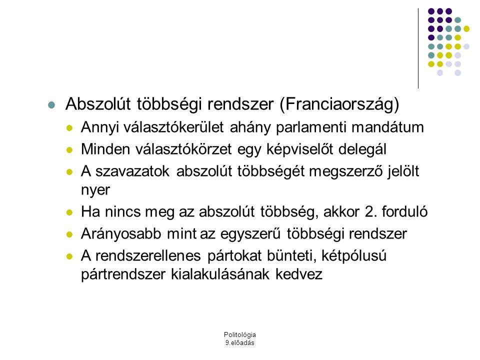 Politológia 9.előadás Abszolút többségi rendszer (Franciaország) Annyi választókerület ahány parlamenti mandátum Minden választókörzet egy képviselőt