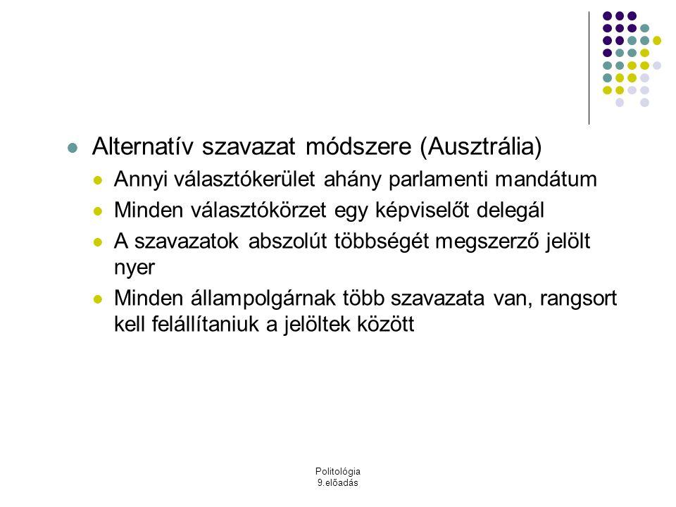 Politológia 9.előadás Alternatív szavazat módszere (Ausztrália) Annyi választókerület ahány parlamenti mandátum Minden választókörzet egy képviselőt d
