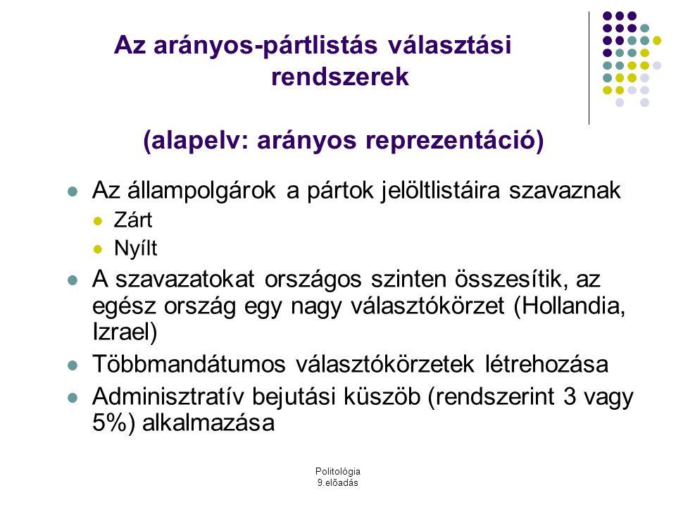 Politológia 9.előadás Az arányos-pártlistás választási rendszerek (alapelv: arányos reprezentáció) Az állampolgárok a pártok jelöltlistáira szavaznak