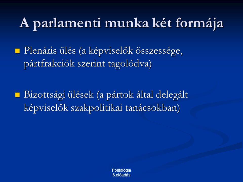 Politológia 6.előadás A parlamentek funkciói 1.Törvényhozás.