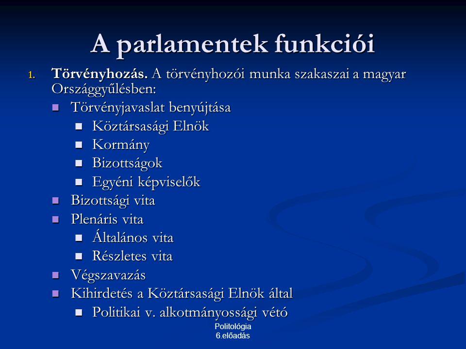 Politológia 6.előadás A parlamentek funkciói 1. Törvényhozás.