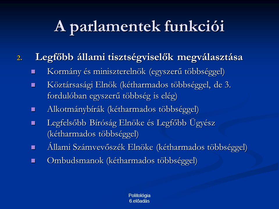 Politológia 6.előadás A parlamentek funkciói 3.