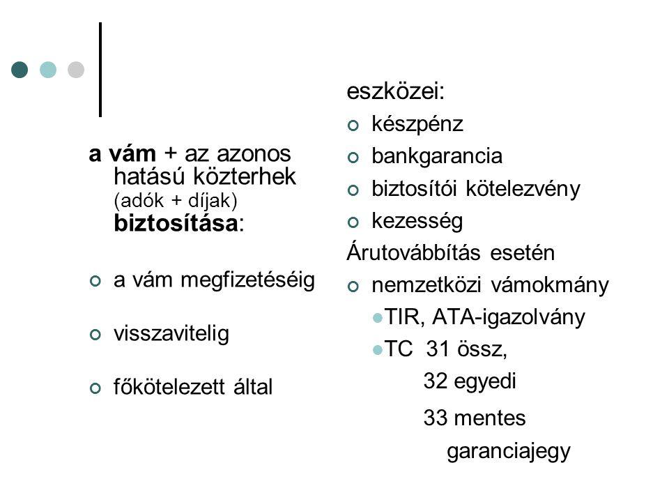 a vám + az azonos hatású közterhek (adók + díjak) biztosítása: a vám megfizetéséig visszavitelig főkötelezett által eszközei: készpénz bankgarancia biztosítói kötelezvény kezesség Árutovábbítás esetén nemzetközi vámokmány TIR, ATA-igazolvány TC 31 össz, 32 egyedi 33 mentes garanciajegy