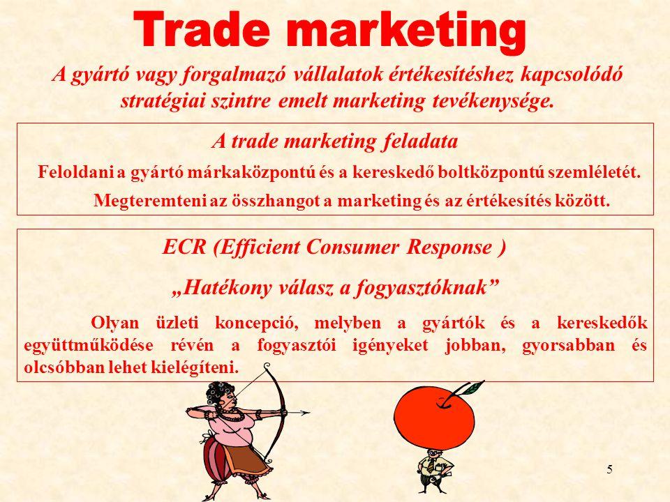 """5 A gyártó vagy forgalmazó vállalatok értékesítéshez kapcsolódó stratégiai szintre emelt marketing tevékenysége. ECR (Efficient Consumer Response ) """"H"""