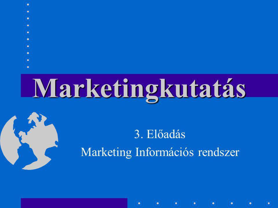 Marketingkutatás 3. Előadás Marketing Információs rendszer