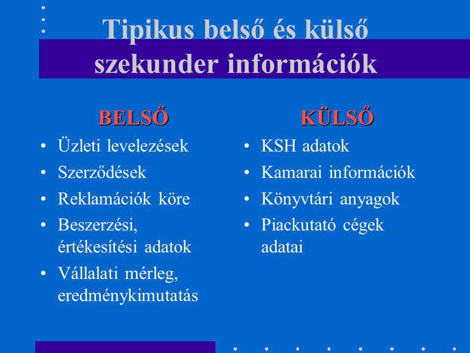 Tipikus belső és külső szekunder információk BELSŐ Üzleti levelezések Szerződések Reklamációk köre Beszerzési, értékesítési adatok Vállalati mérleg, e