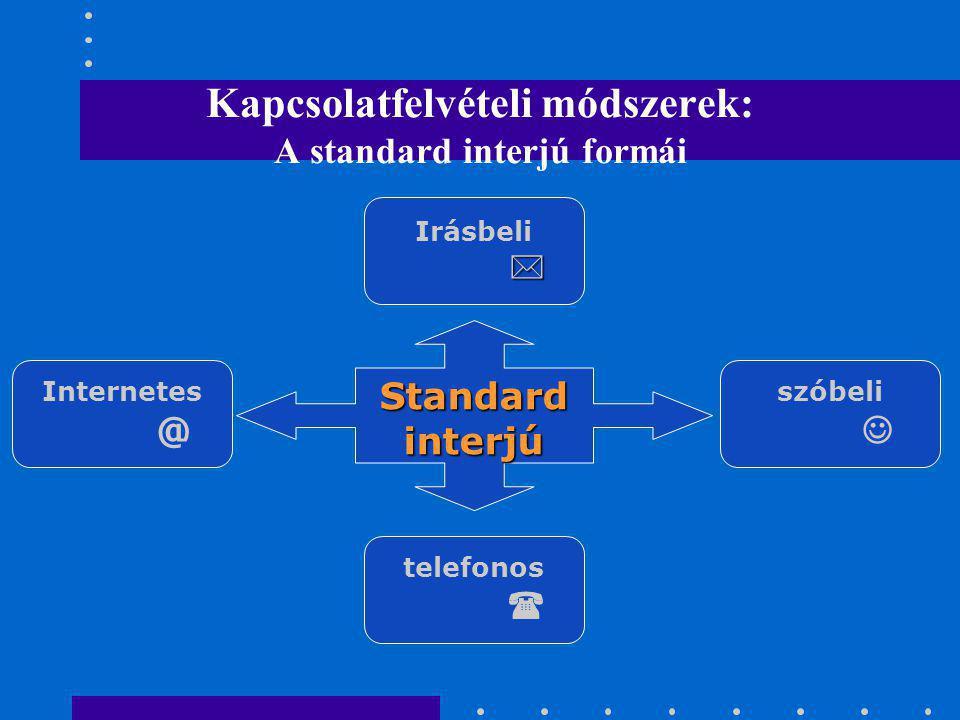 Kapcsolatfelvételi módszerek: A standard interjú formái Standardinterjú Irásbeli  Internetes @ telefonos  szóbeli