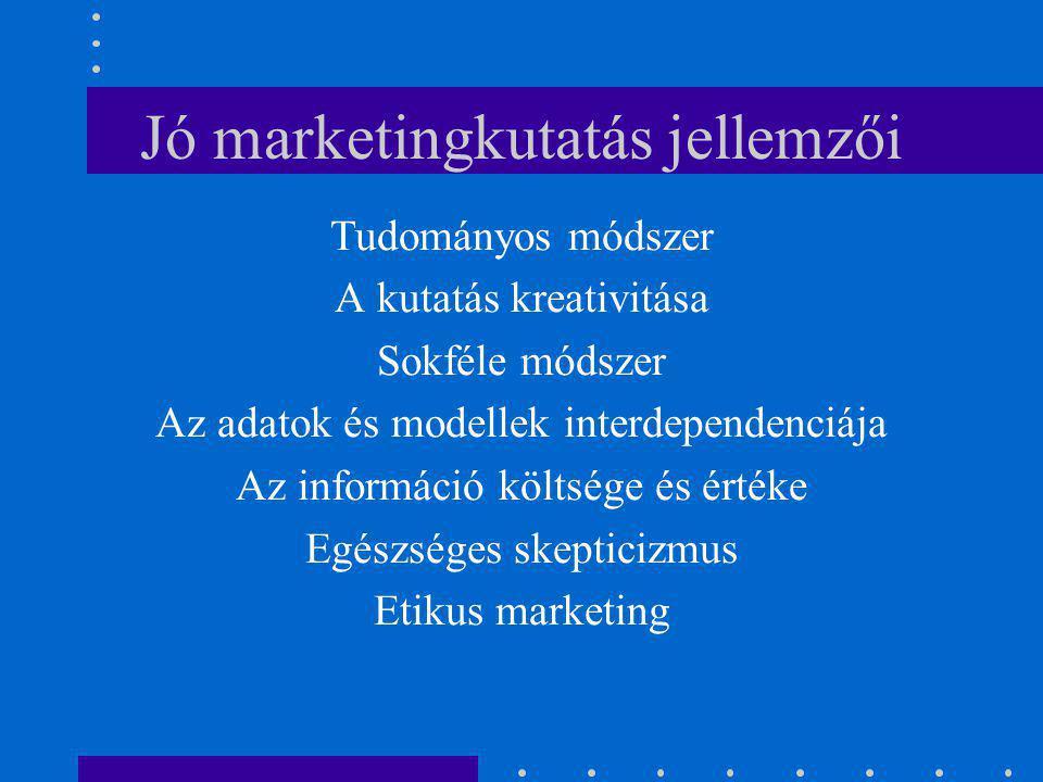 Jó marketingkutatás jellemzői Tudományos módszer A kutatás kreativitása Sokféle módszer Az adatok és modellek interdependenciája Az információ költség