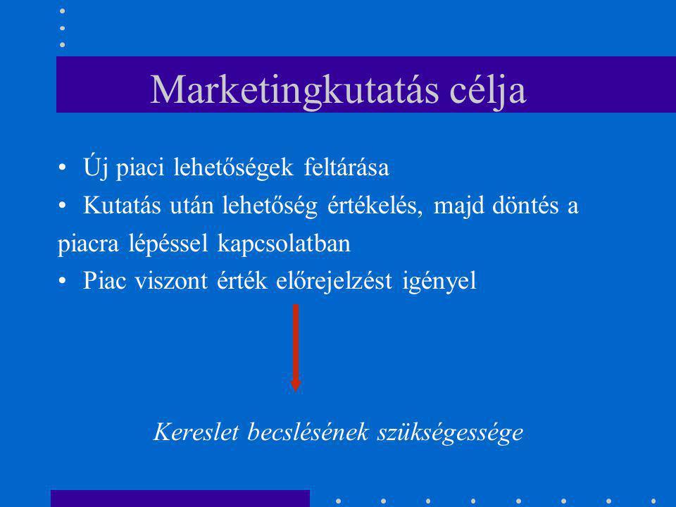 Marketingkutatás célja Új piaci lehetőségek feltárása Kutatás után lehetőség értékelés, majd döntés a piacra lépéssel kapcsolatban Piac viszont érték