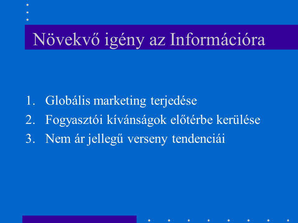 Növekvő igény az Információra 1.Globális marketing terjedése 2.Fogyasztói kívánságok előtérbe kerülése 3.Nem ár jellegű verseny tendenciái