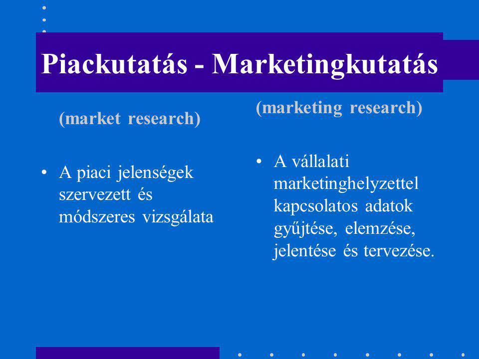 Piackutatás - Marketingkutatás (market research) A piaci jelenségek szervezett és módszeres vizsgálata (marketing research) A vállalati marketinghelyz