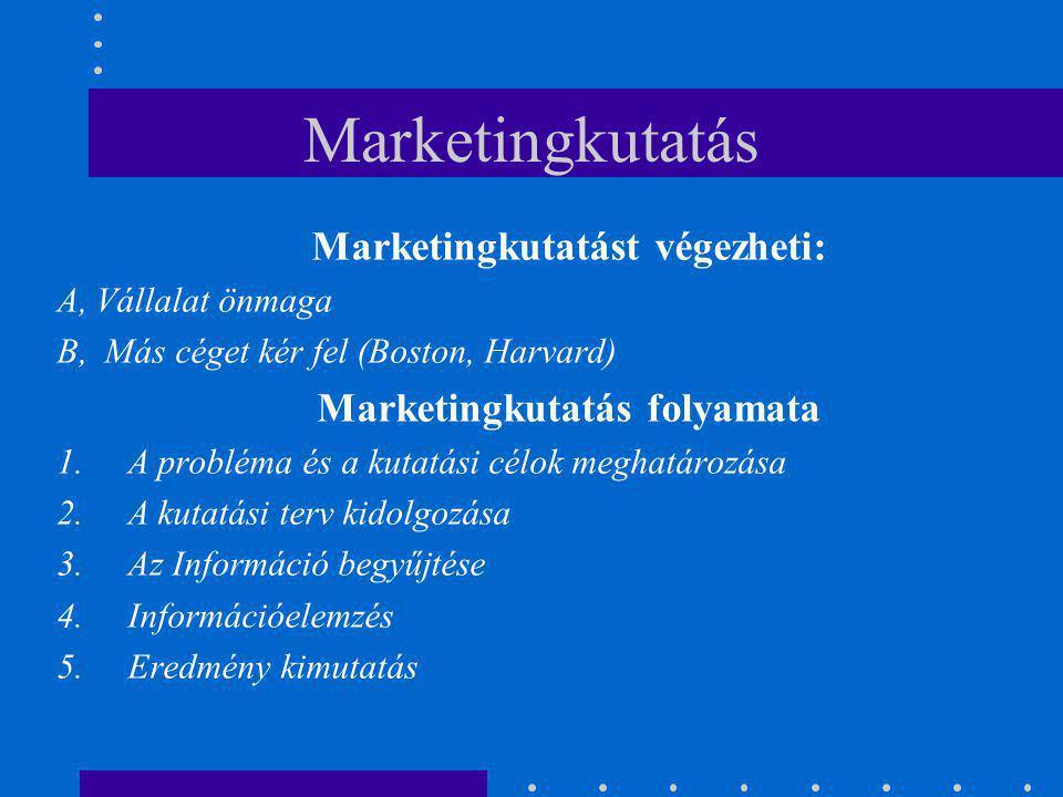 Marketingkutatás Marketingkutatást végezheti: A, Vállalat önmaga B, Más céget kér fel (Boston, Harvard) Marketingkutatás folyamata 1.A probléma és a k
