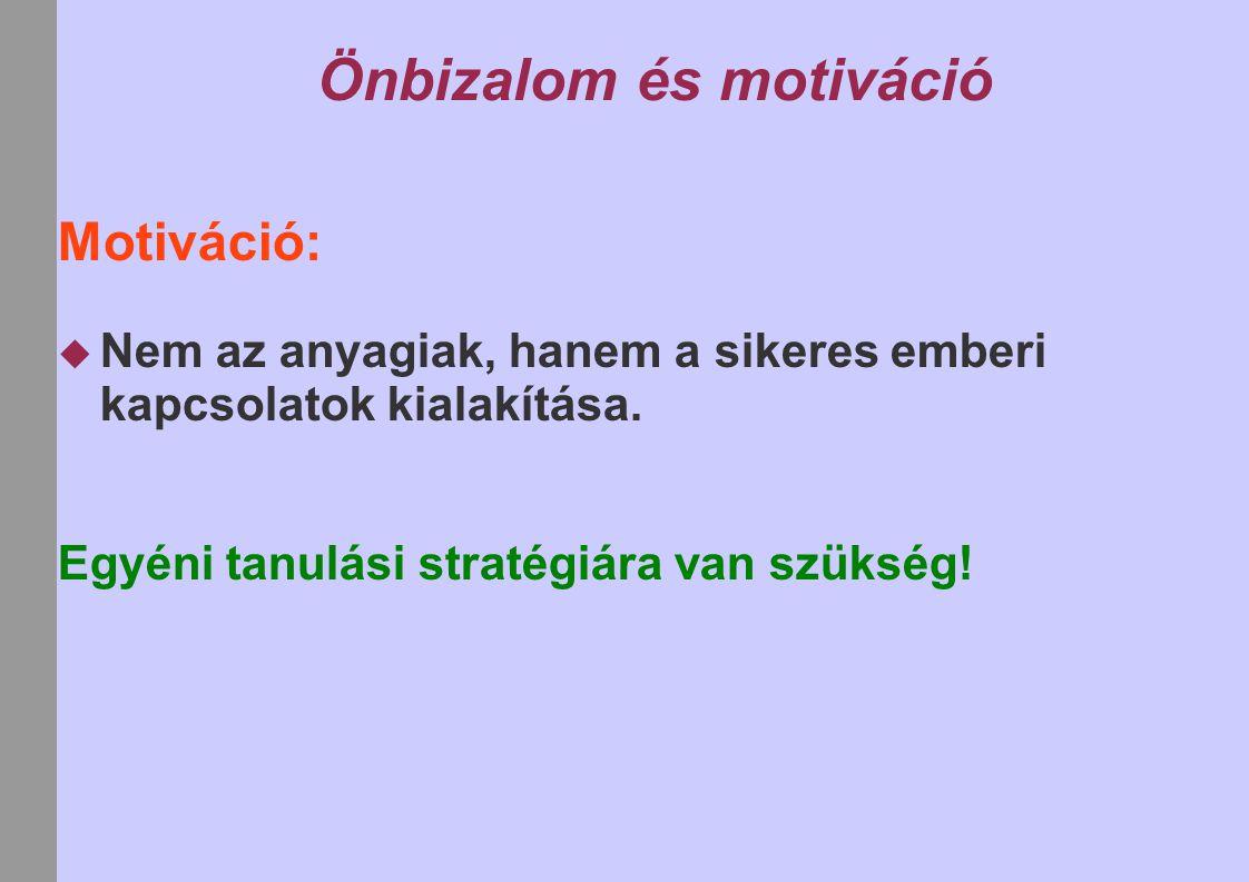 Önbizalom és motiváció Motiváció:  Nem az anyagiak, hanem a sikeres emberi kapcsolatok kialakítása. Egyéni tanulási stratégiára van szükség!