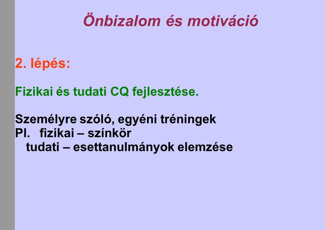 Önbizalom és motiváció 2. lépés: Fizikai és tudati CQ fejlesztése. Személyre szóló, egyéni tréningek Pl. fizikai – színkör tudati – esettanulmányok el