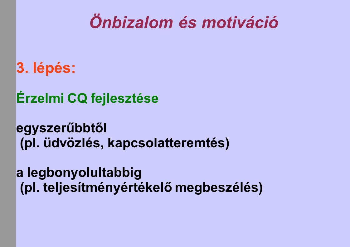Önbizalom és motiváció 3. lépés: Érzelmi CQ fejlesztése egyszerűbbtől (pl. üdvözlés, kapcsolatteremtés) a legbonyolultabbig (pl. teljesítményértékelő