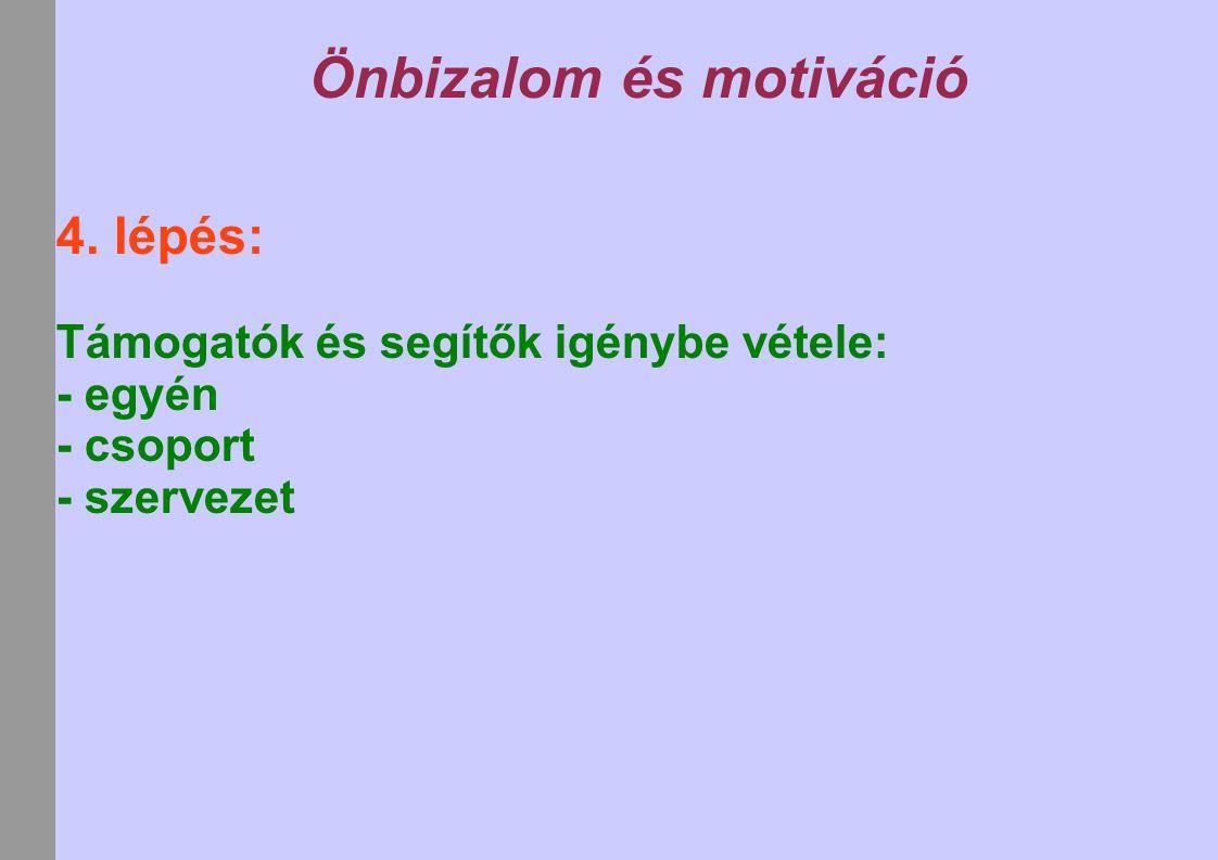 Önbizalom és motiváció 4. lépés: Támogatók és segítők igénybe vétele: - egyén - csoport - szervezet
