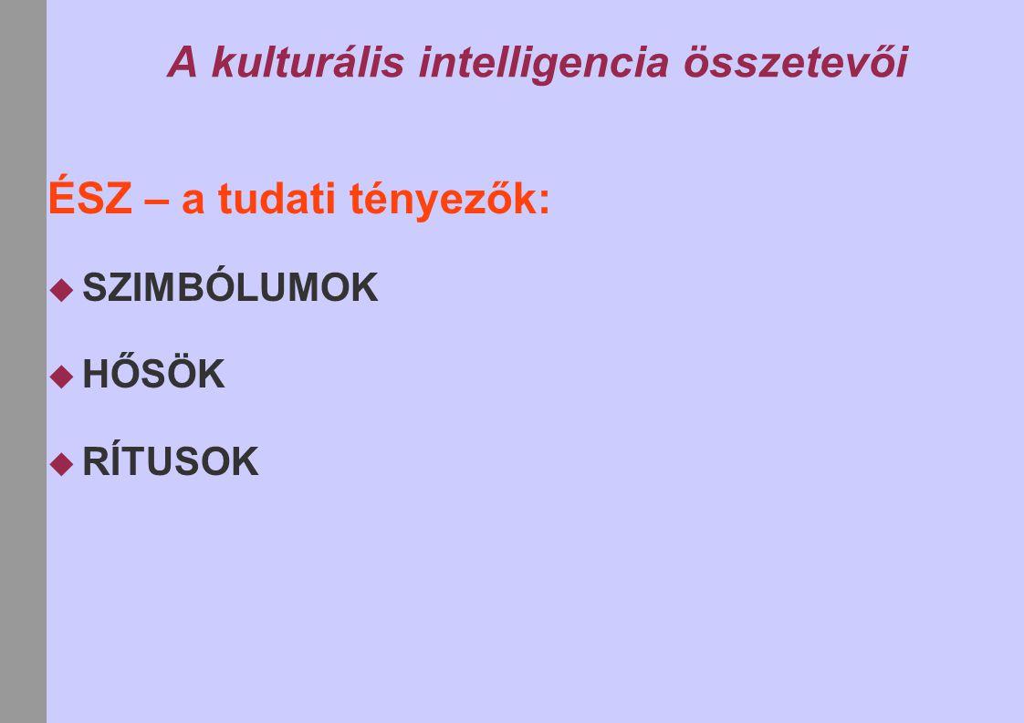 A kulturális intelligencia összetevői ÉSZ – a tudati tényezők:  SZIMBÓLUMOK  HŐSÖK  RÍTUSOK