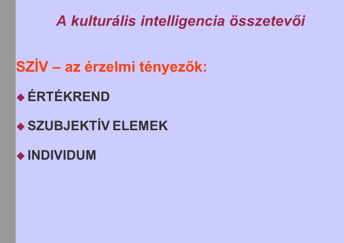 A kulturális intelligencia összetevői SZÍV – az érzelmi tényezők:  ÉRTÉKREND  SZUBJEKTÍV ELEMEK  INDIVIDUM