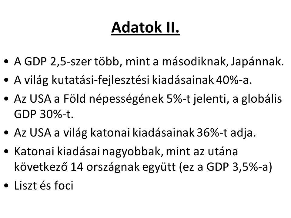 Adatok II. A GDP 2,5-szer több, mint a másodiknak, Japánnak. A világ kutatási-fejlesztési kiadásainak 40%-a. Az USA a Föld népességének 5%-t jelenti,