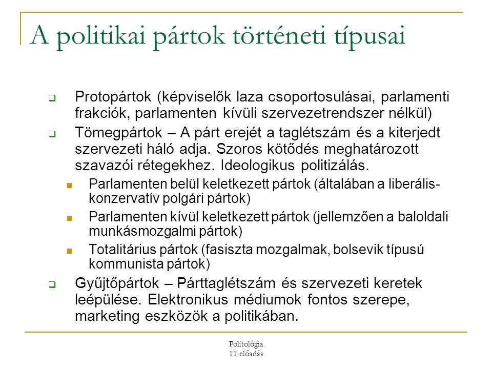 Politológia 11.előadás A politikai pártok történeti típusai  Protopártok (képviselők laza csoportosulásai, parlamenti frakciók, parlamenten kívüli sz