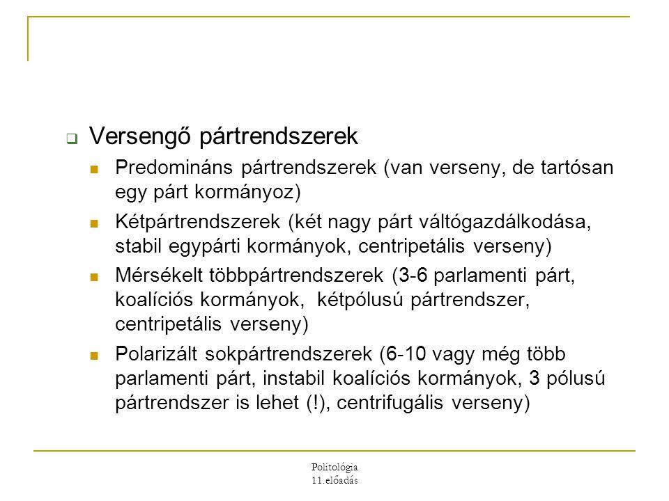 Politológia 11.előadás  Versengő pártrendszerek Predomináns pártrendszerek (van verseny, de tartósan egy párt kormányoz) Kétpártrendszerek (két nagy