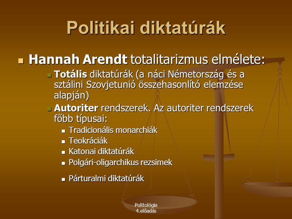Politológia 4.előadás Politikai diktatúrák Hannah Arendt totalitarizmus elmélete: Hannah Arendt totalitarizmus elmélete: Totális diktatúrák (a náci Né