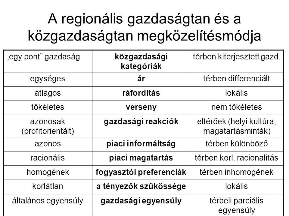 """A regionális gazdaságtan és a közgazdaságtan megközelítésmódja """"egy pont gazdaságközgazdasági kategóriák térben kiterjesztett gazd."""
