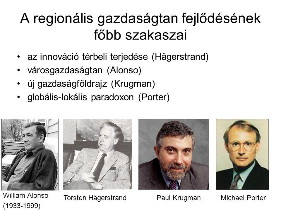 A regionális gazdaságtan fejlődésének főbb szakaszai az innováció térbeli terjedése (Hägerstrand) városgazdaságtan (Alonso) új gazdaságföldrajz (Krugman) globális-lokális paradoxon (Porter) Torsten Hägerstrand William Alonso (1933-1999) Paul KrugmanMichael Porter