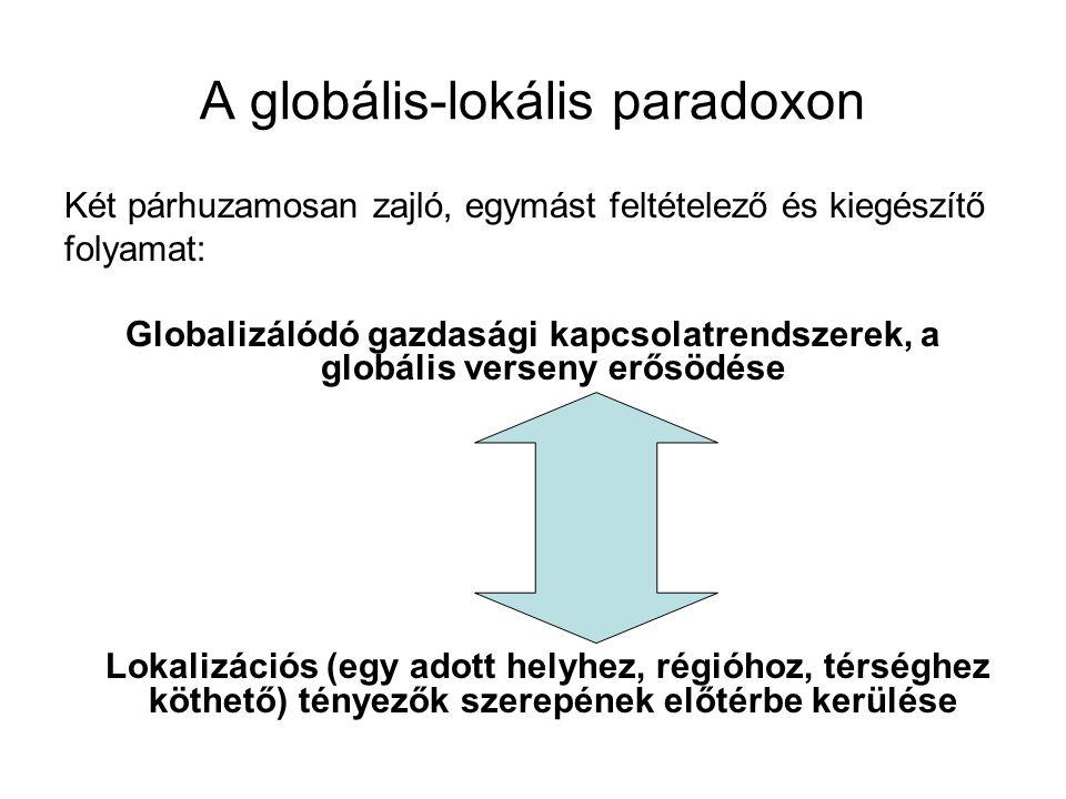 A globális-lokális paradoxon Két párhuzamosan zajló, egymást feltételező és kiegészítő folyamat: Globalizálódó gazdasági kapcsolatrendszerek, a globális verseny erősödése Lokalizációs (egy adott helyhez, régióhoz, térséghez köthető) tényezők szerepének előtérbe kerülése