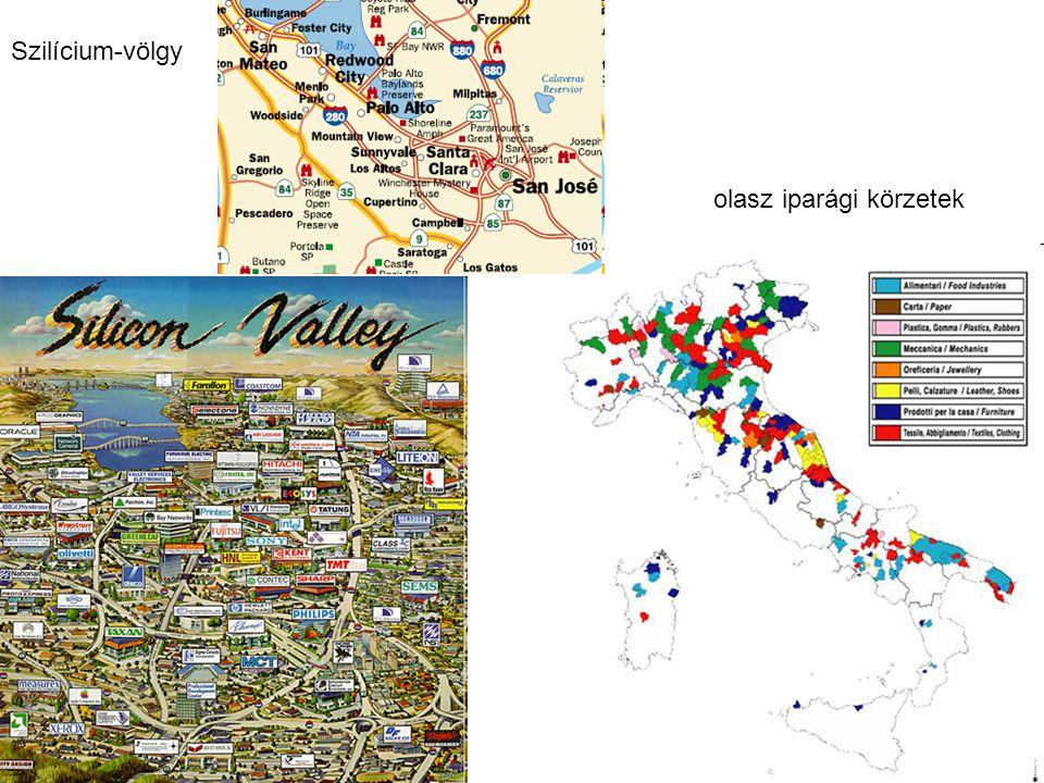 olasz iparági körzetek Szilícium-völgy