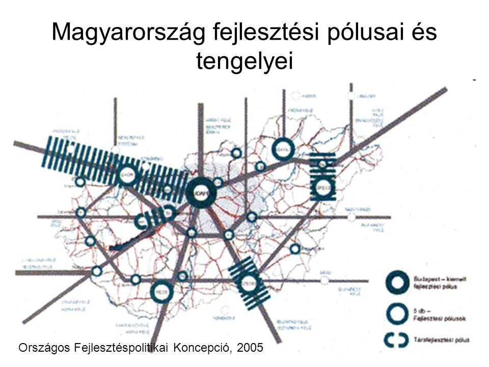 Magyarország fejlesztési pólusai és tengelyei Országos Fejlesztéspolitikai Koncepció, 2005