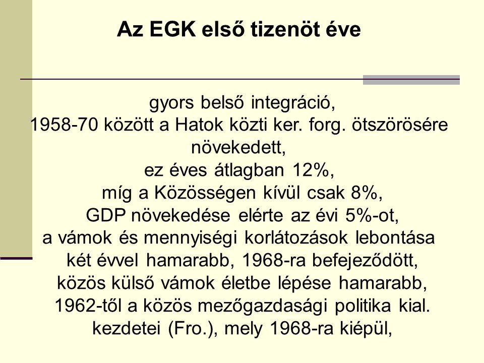 Az EGK első tizenöt éve gyors belső integráció, 1958-70 között a Hatok közti ker. forg. ötszörösére növekedett, ez éves átlagban 12%, míg a Közösségen