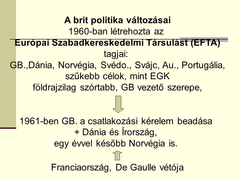 A brit politika változásai 1960-ban létrehozta az Európai Szabadkereskedelmi Társulást (EFTA) tagjai: GB.,Dánia, Norvégia, Svédo., Svájc, Au., Portugália, szűkebb célok, mint EGK földrajzilag szórtabb, GB vezető szerepe, 1961-ben GB.